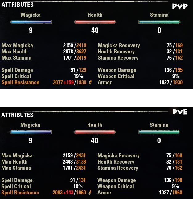 patch130statuswerte